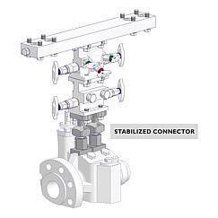 Stabilized Connectors Standard