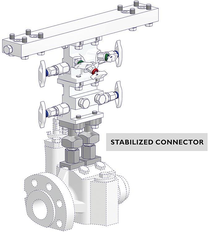 As schneider stabilized connectors